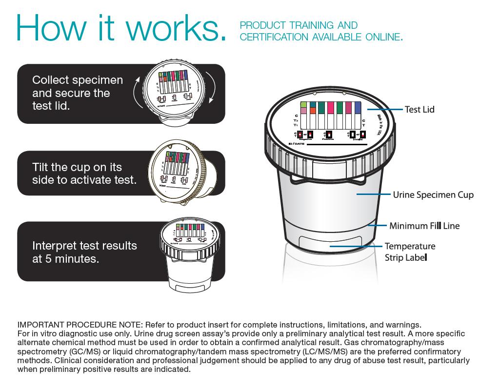 100+ Escreen Drug Testing Kits – yasminroohi